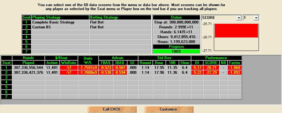 3000億ラウンドの統計結果